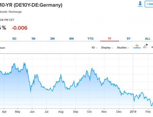CHART: GERMAN BUND