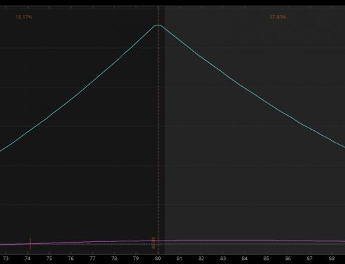 Option Trade: JPM